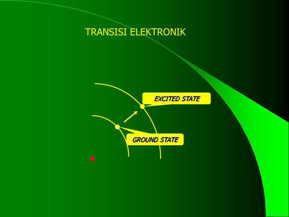 EXCITED STATE GROUND STATE TRANSISI ELEKTRONIK