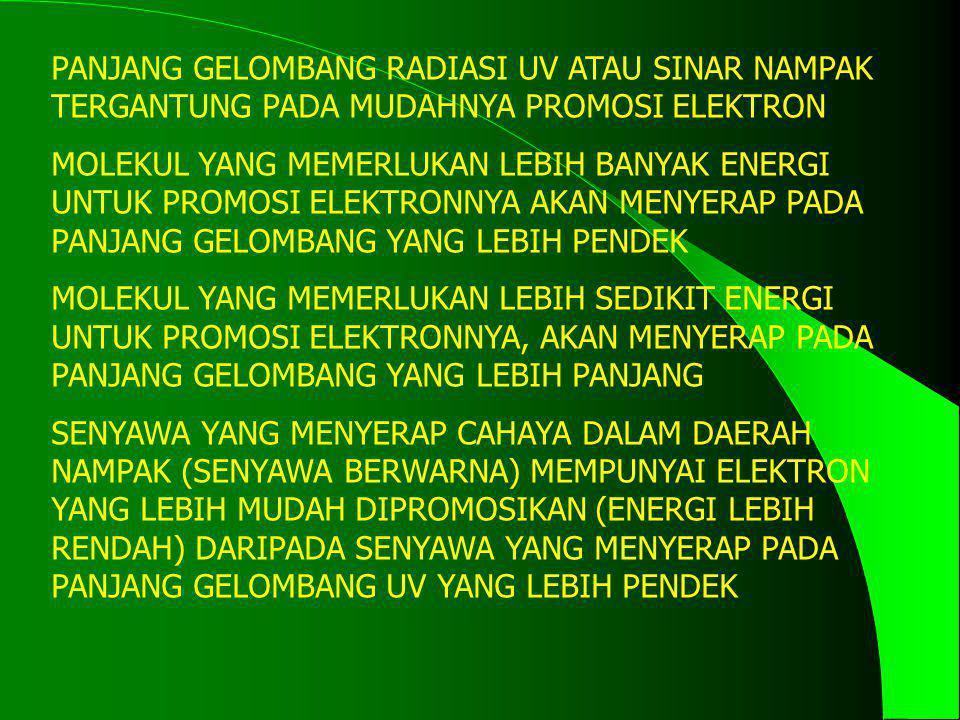 PANJANG GELOMBANG RADIASI UV ATAU SINAR NAMPAK TERGANTUNG PADA MUDAHNYA PROMOSI ELEKTRON MOLEKUL YANG MEMERLUKAN LEBIH BANYAK ENERGI UNTUK PROMOSI ELE