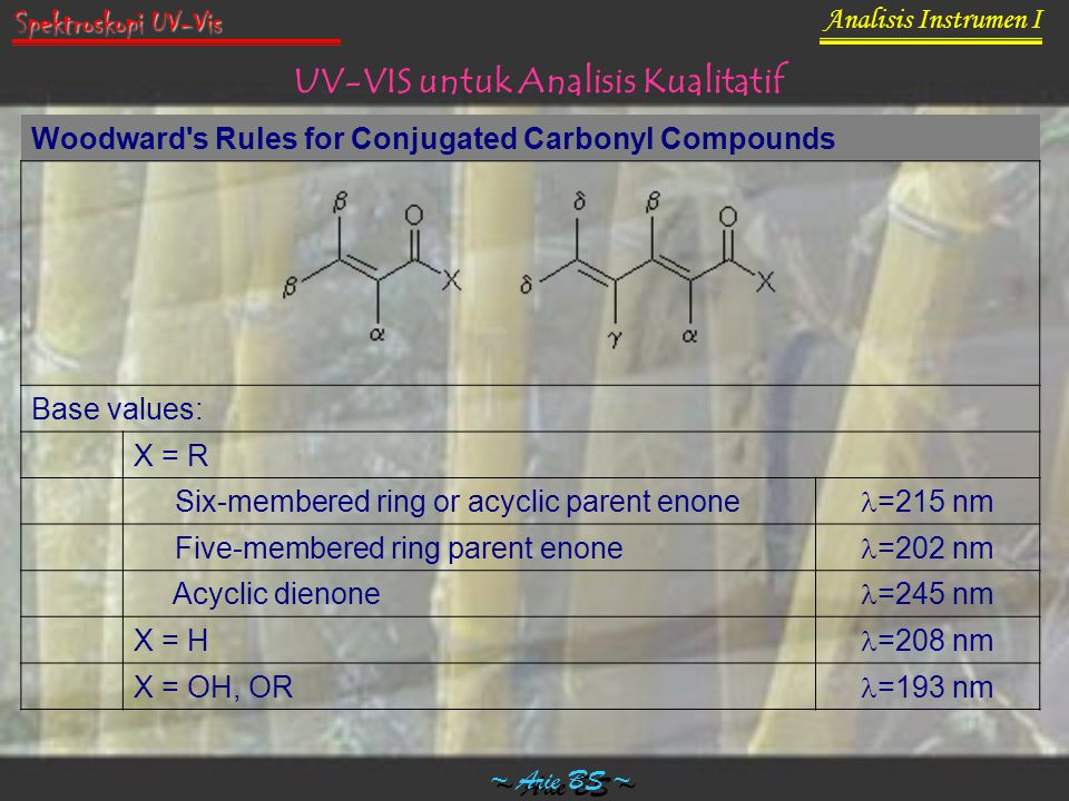 Woodward's Rules for Conjugated Carbonyl Compounds Base values: X = R Six-membered ring or acyclic parent enone =215 nm Five-membered ring parent enon
