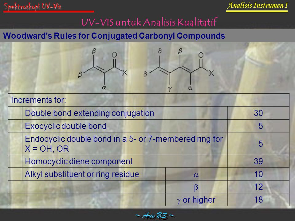 Woodward's Rules for Conjugated Carbonyl Compounds Increments for: Double bond extending conjugation30 Exocyclic double bond 5 Endocyclic double bond
