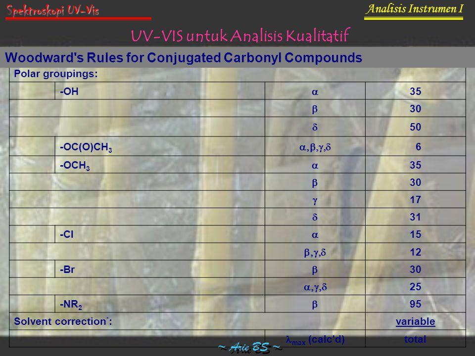 Polar groupings: -OH  35  30  50 -OC(O)CH 3  6 -OCH 3  35  30  17  31 -Cl  15  12 -Br  30  25 -NR 2  95 Solvent correction