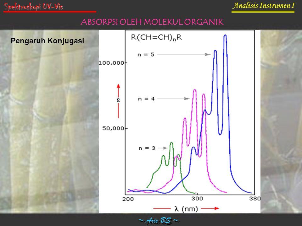 Analisis Instrumen I ~ Arie BS ~ Spektroskopi UV-Vis ABSORPSI OLEH MOLEKUL ORGANIK Pengaruh Konjugasi