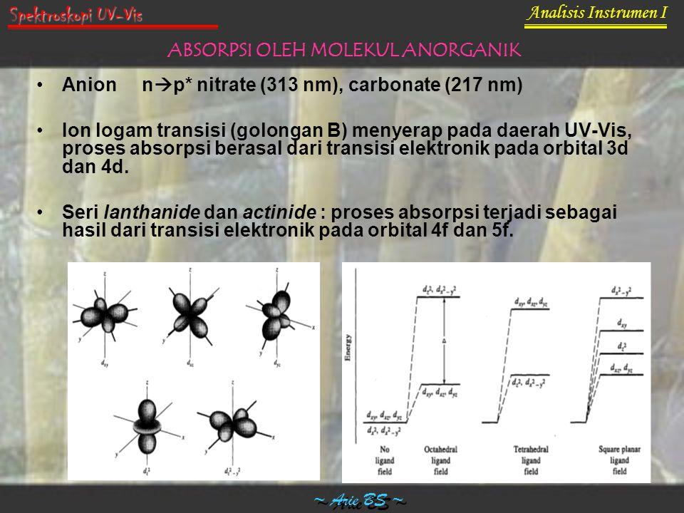 Analisis Instrumen I ~ Arie BS ~ Spektroskopi UV-Vis ABSORPSI OLEH MOLEKUL ANORGANIK Anion n  p* nitrate (313 nm), carbonate (217 nm) Ion logam transisi (golongan B) menyerap pada daerah UV-Vis, proses absorpsi berasal dari transisi elektronik pada orbital 3d dan 4d.