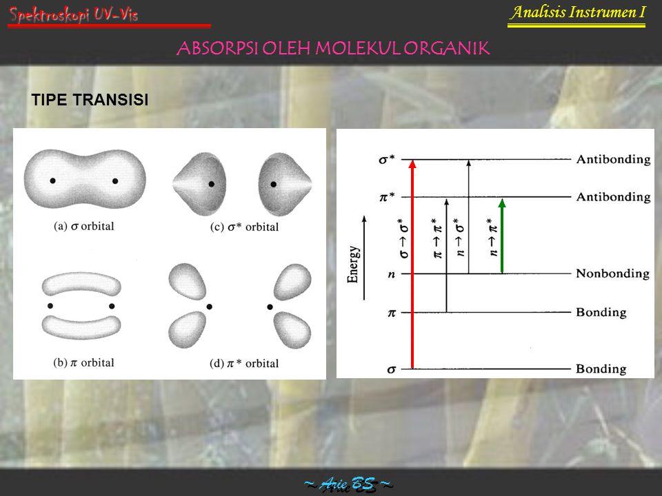 Analisis Instrumen I ~ Arie BS ~ Spektroskopi UV-Vis ABSORPSI OLEH MOLEKUL ORGANIK TIPE TRANSISI