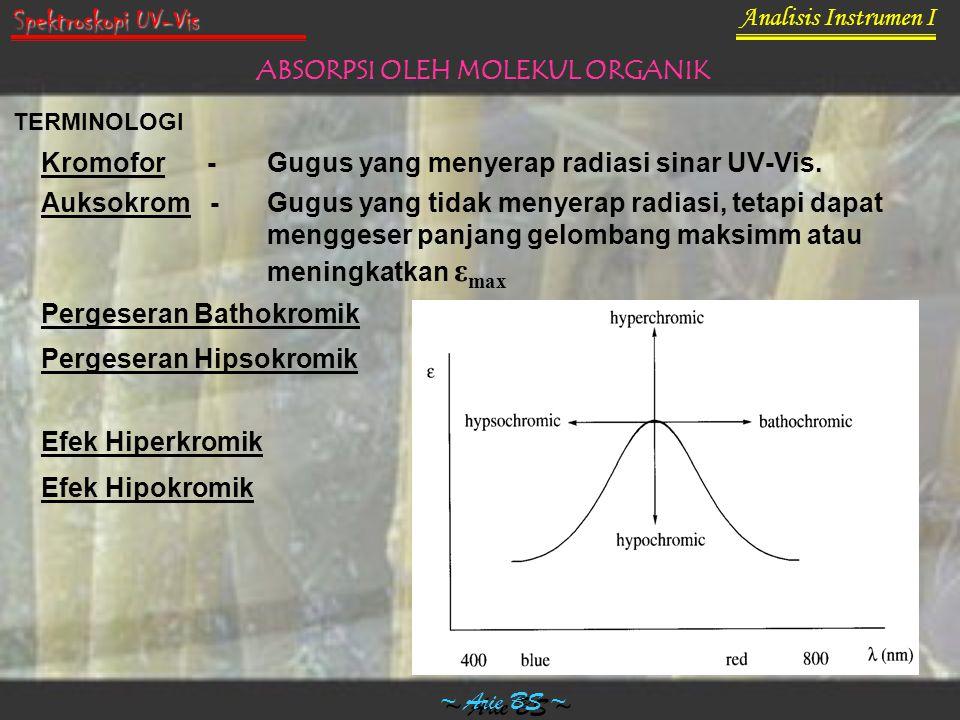 Analisis Instrumen I ~ Arie BS ~ Spektroskopi UV-Vis ABSORPSI OLEH MOLEKUL ORGANIK Kromofor -Gugus yang menyerap radiasi sinar UV-Vis. Auksokrom -Gugu