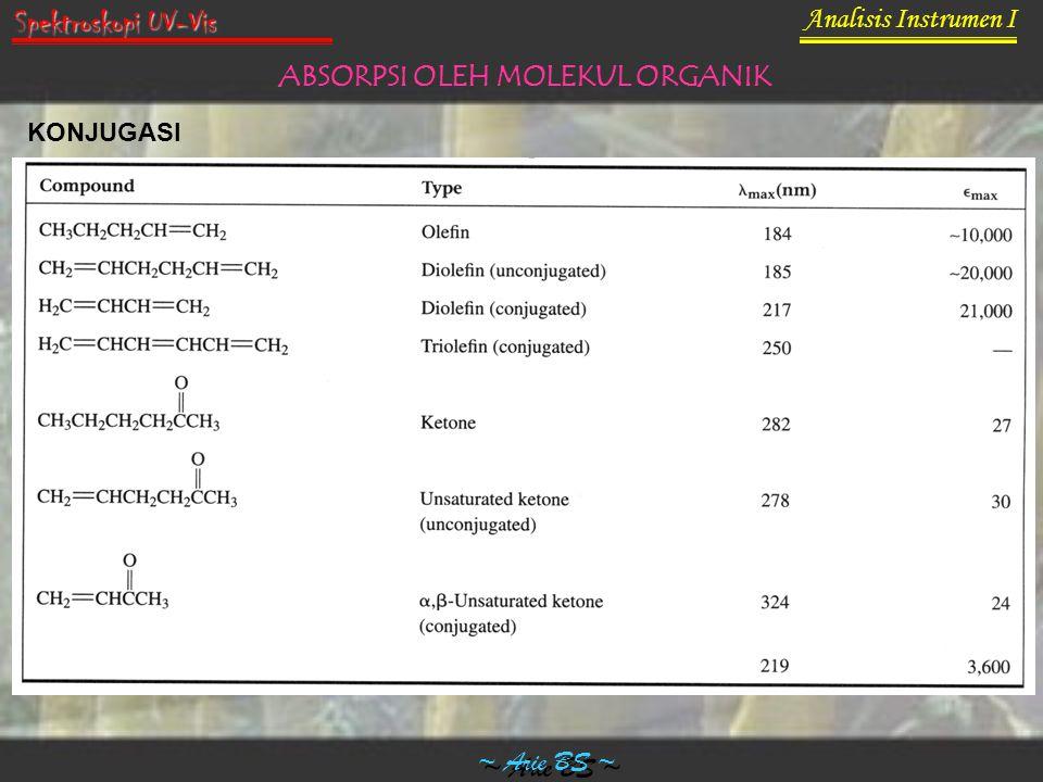 Analisis Instrumen I ~ Arie BS ~ Spektroskopi UV-Vis ABSORPSI OLEH MOLEKUL ORGANIK KONJUGASI