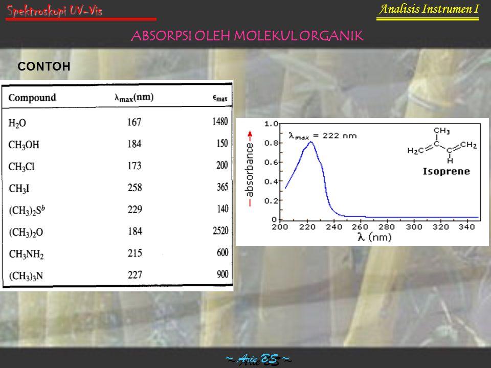 Analisis Instrumen I ~ Arie BS ~ Spektroskopi UV-Vis ABSORPSI OLEH MOLEKUL ORGANIK CONTOH