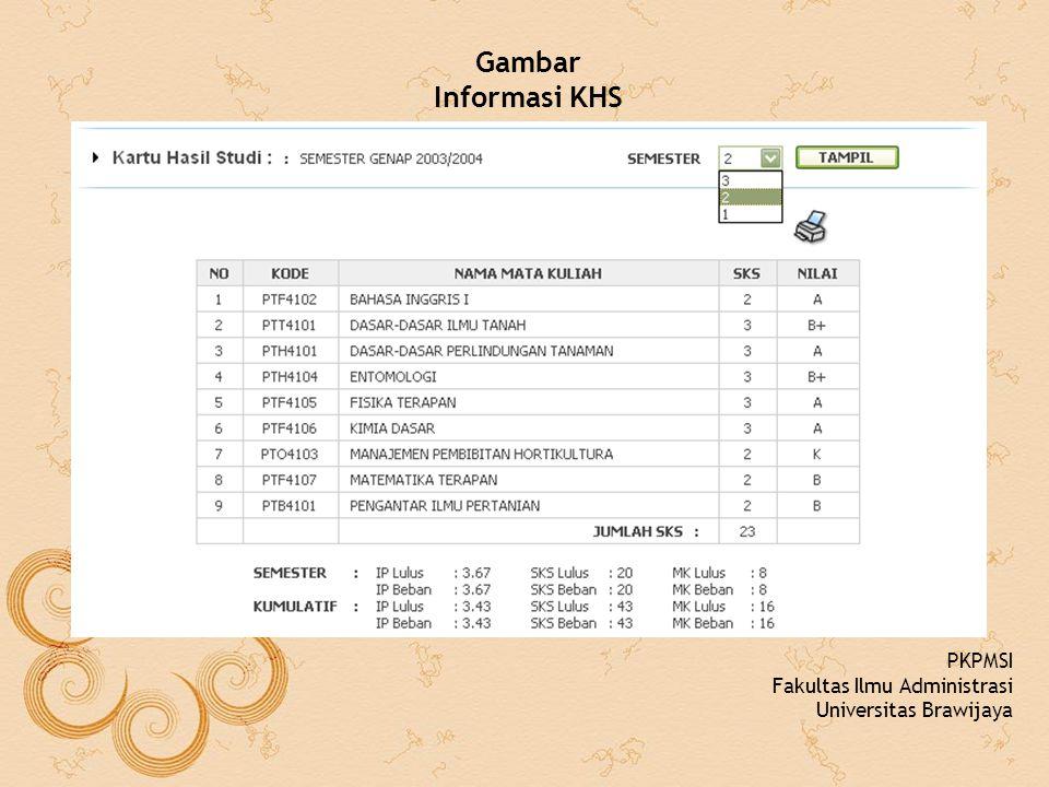 Gambar Informasi KHS PKPMSI Fakultas Ilmu Administrasi Universitas Brawijaya
