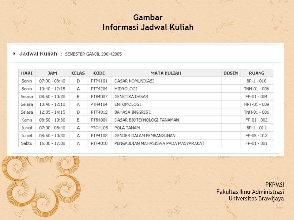 Gambar Informasi Jadwal Kuliah PKPMSI Fakultas Ilmu Administrasi Universitas Brawijaya