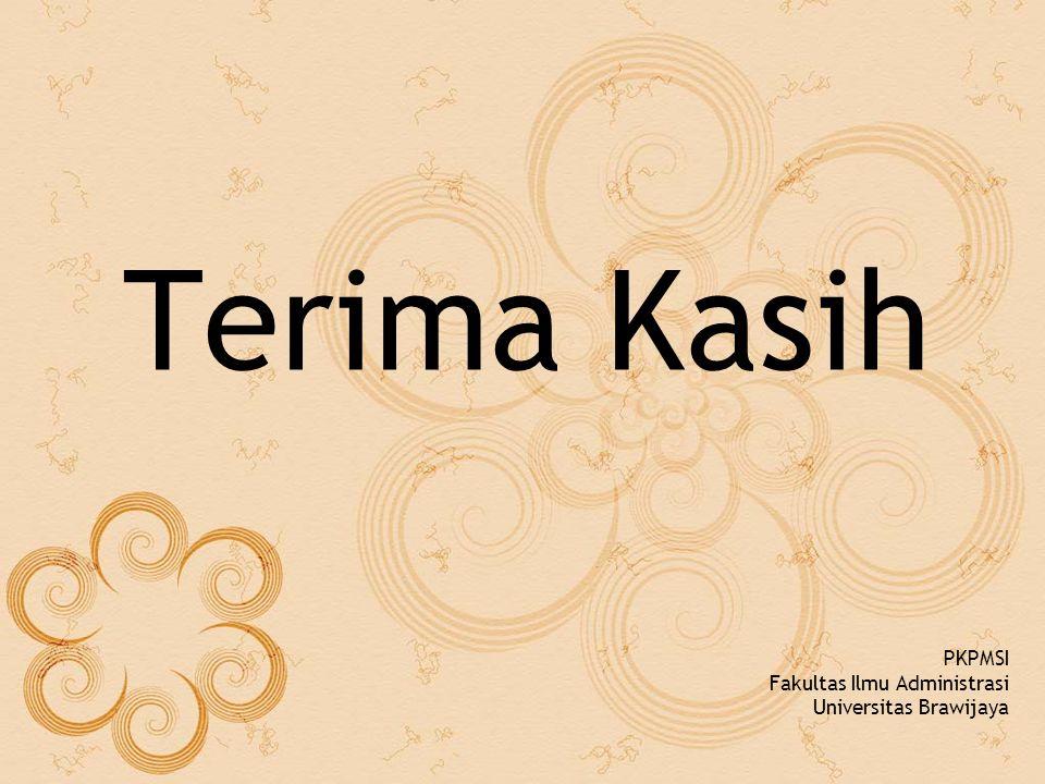 Terima Kasih PKPMSI Fakultas Ilmu Administrasi Universitas Brawijaya