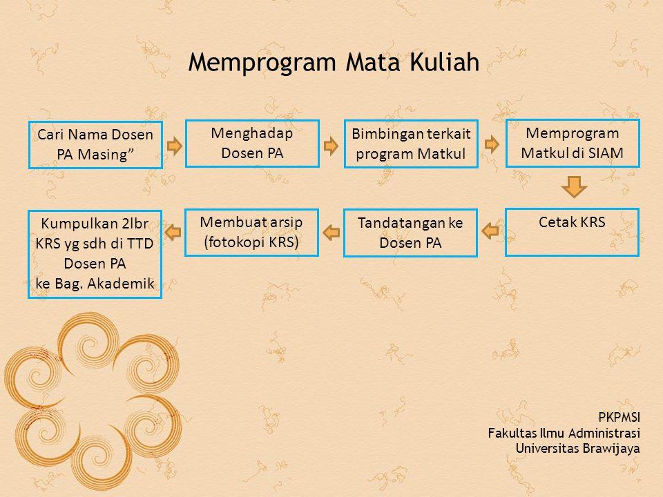 Memprogram Mata Kuliah PKPMSI Fakultas Ilmu Administrasi Universitas Brawijaya Menghadap Dosen PA Bimbingan terkait program Matkul Memprogram Matkul d