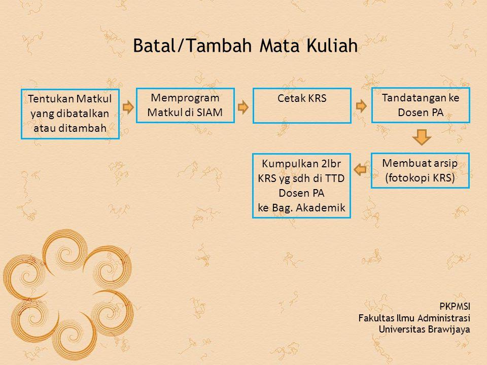 Batal/Tambah Mata Kuliah PKPMSI Fakultas Ilmu Administrasi Universitas Brawijaya Memprogram Matkul di SIAM Cetak KRS Tandatangan ke Dosen PA Tentukan