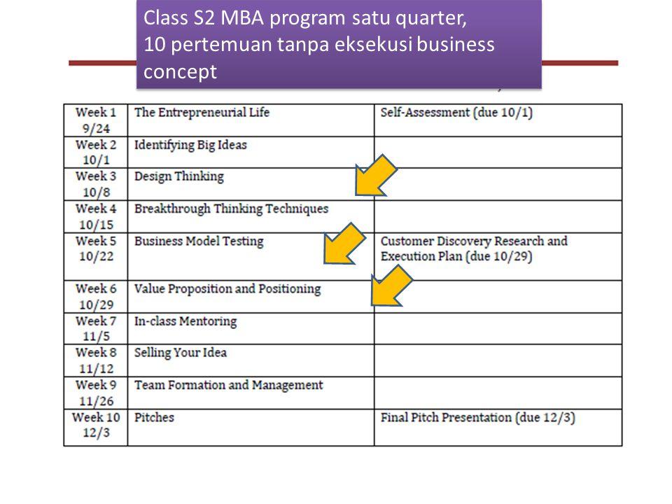 Class S2 MBA program satu quarter, 10 pertemuan tanpa eksekusi business concept Class S2 MBA program satu quarter, 10 pertemuan tanpa eksekusi business concept
