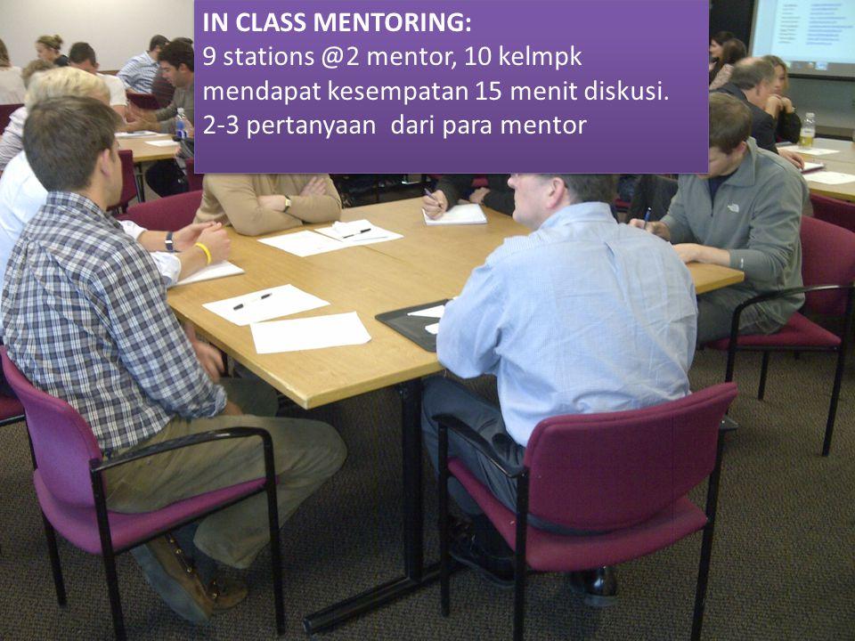 SELLING YOUR IDEA: 4 mentor dari Angel Investor dan Venture Capital, membantu memberikan masukan pada draft Pitch setiap kelompok SELLING YOUR IDEA: 4 mentor dari Angel Investor dan Venture Capital, membantu memberikan masukan pada draft Pitch setiap kelompok