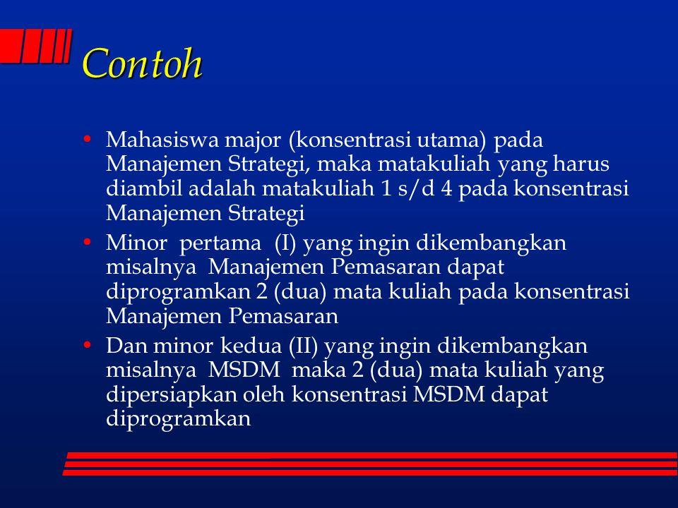 Contoh Mahasiswa major (konsentrasi utama) pada Manajemen Strategi, maka matakuliah yang harus diambil adalah matakuliah 1 s/d 4 pada konsentrasi Mana