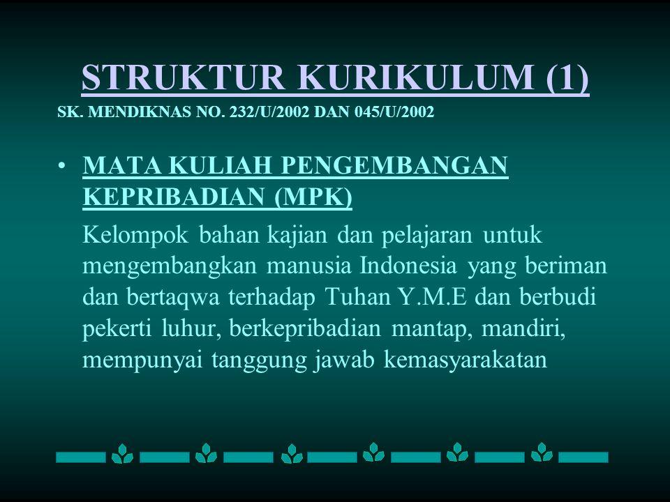 STRUKTUR KURIKULUM (1) MATA KULIAH PENGEMBANGAN KEPRIBADIAN (MPK) Kelompok bahan kajian dan pelajaran untuk mengembangkan manusia Indonesia yang berim