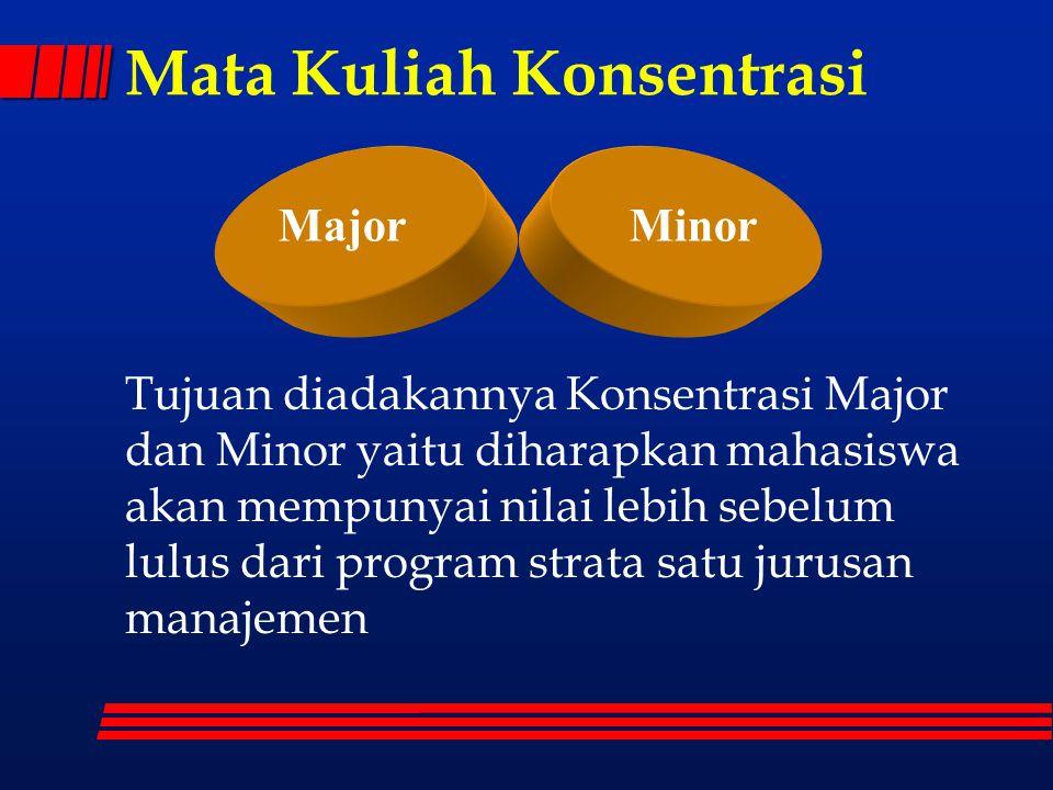 Mata Kuliah Konsentrasi Tujuan diadakannya Konsentrasi Major dan Minor yaitu diharapkan mahasiswa akan mempunyai nilai lebih sebelum lulus dari progra