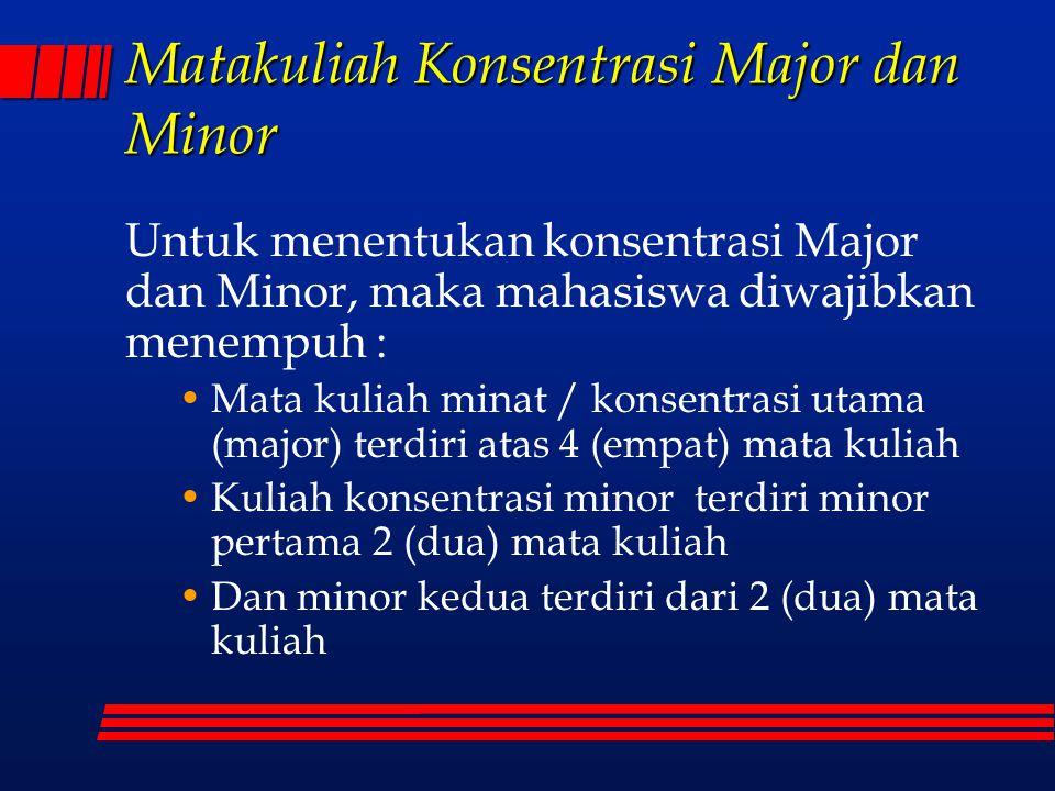 Matakuliah Konsentrasi Major dan Minor Untuk menentukan konsentrasi Major dan Minor, maka mahasiswa diwajibkan menempuh : Mata kuliah minat / konsentr