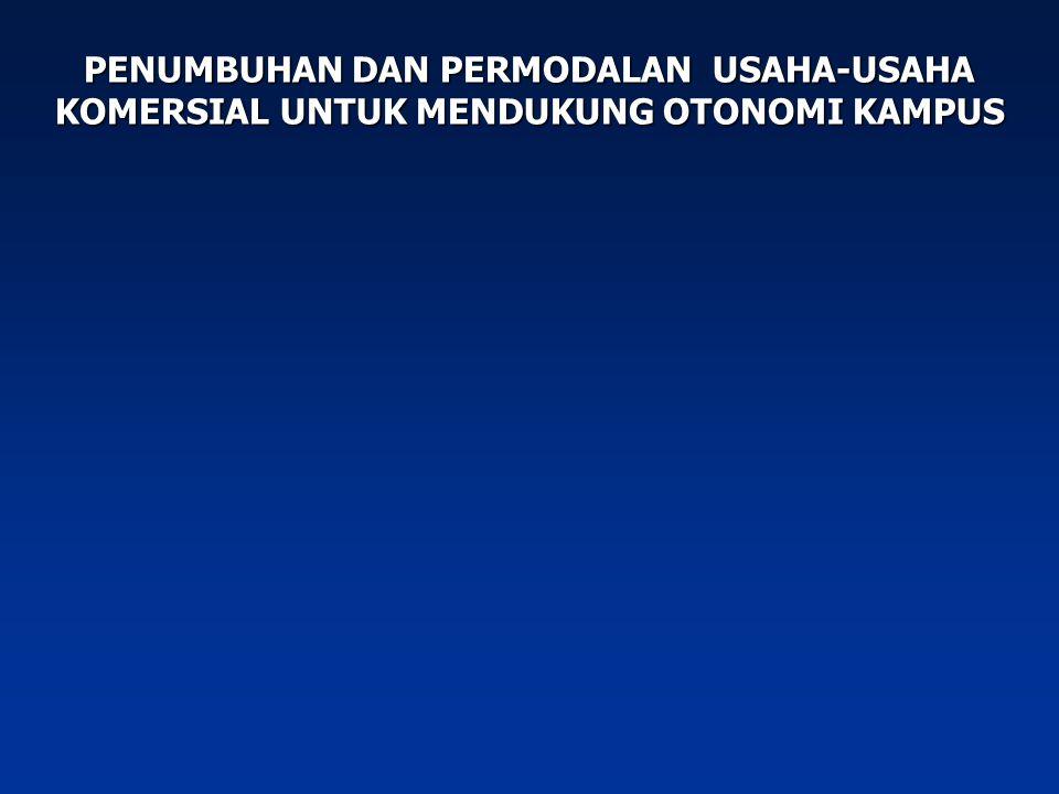 3.Membentuk UMKM baru mandiri internal UB Koord. Mochamad Fatchi Anggota: 1.