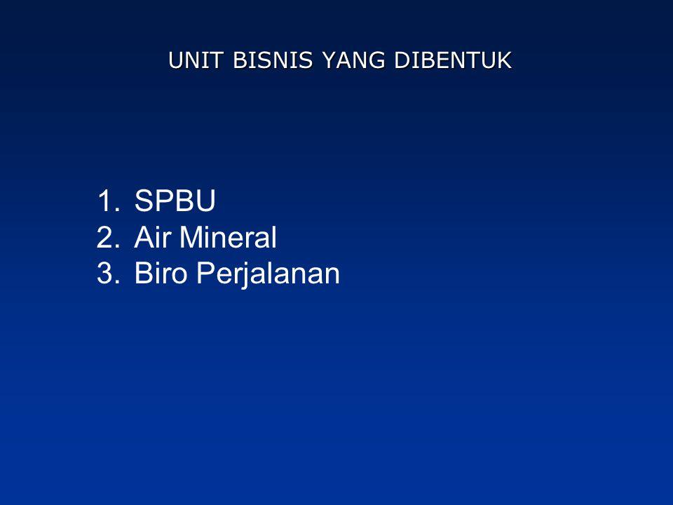 UNIT BISNIS YANG DIBENTUK 1.SPBU 2.Air Mineral 3.Biro Perjalanan
