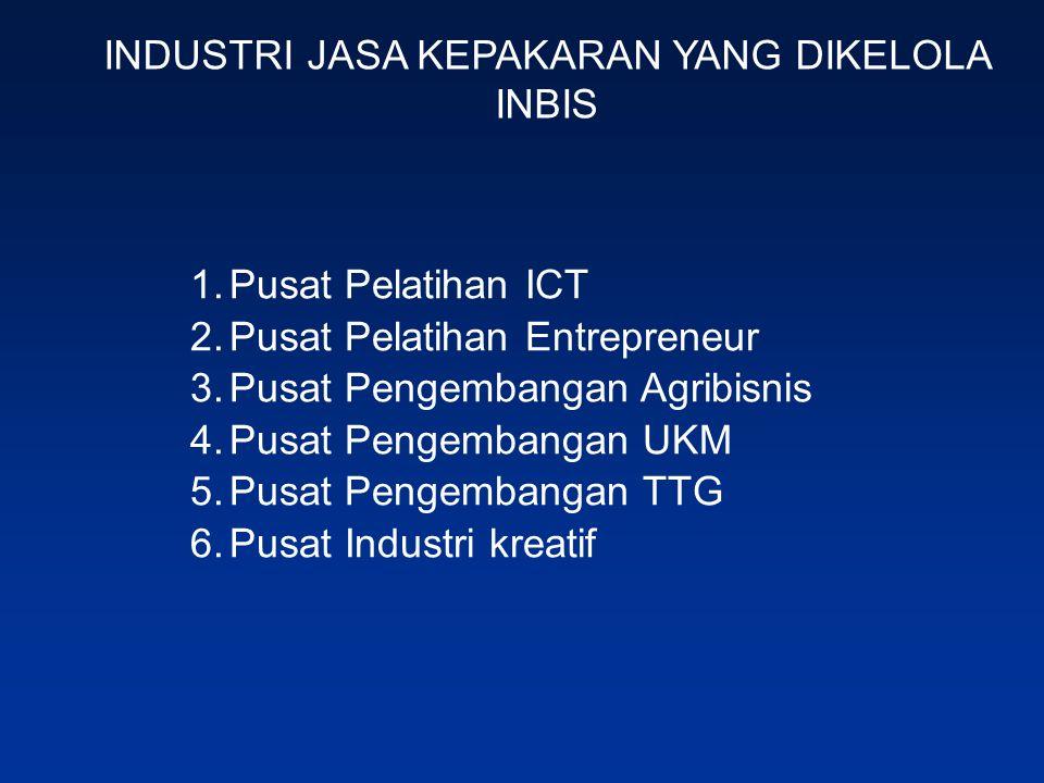 1.Pusat Pelatihan ICT 2.Pusat Pelatihan Entrepreneur 3.Pusat Pengembangan Agribisnis 4.Pusat Pengembangan UKM 5.Pusat Pengembangan TTG 6.Pusat Industr