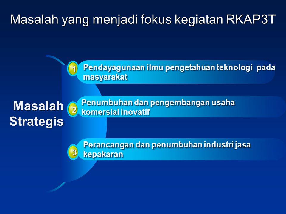 Masalah yang menjadi fokus kegiatan RKAP3T MasalahStrategis 2 Penumbuhan dan pengembangan usaha komersial inovatif 3 Perancangan dan penumbuhan indust