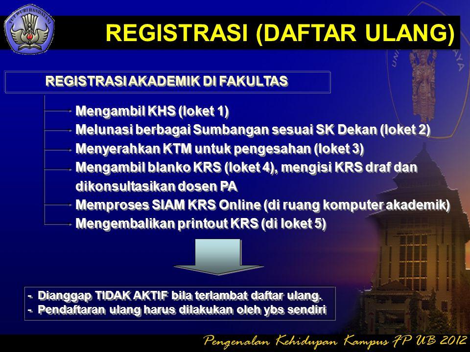 REGISTRASI (DAFTAR ULANG) REGISTRASI KEUANGAN DI BANK Menunjukkan KTM ke Petugas Bank Melakukan transaksi pembayaran SPP kepada petugas Bank; Petugas