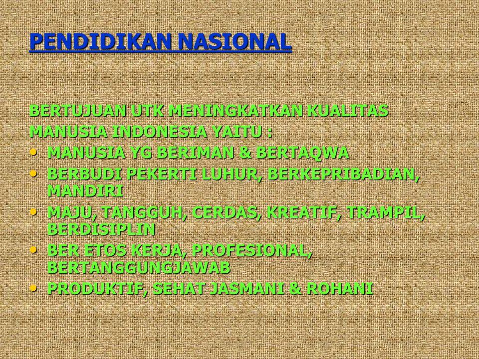 PENDIDIKAN NASIONAL BERTUJUAN UTK MENINGKATKAN KUALITAS MANUSIA INDONESIA YAITU : MANUSIA YG BERIMAN & BERTAQWA MANUSIA YG BERIMAN & BERTAQWA BERBUDI