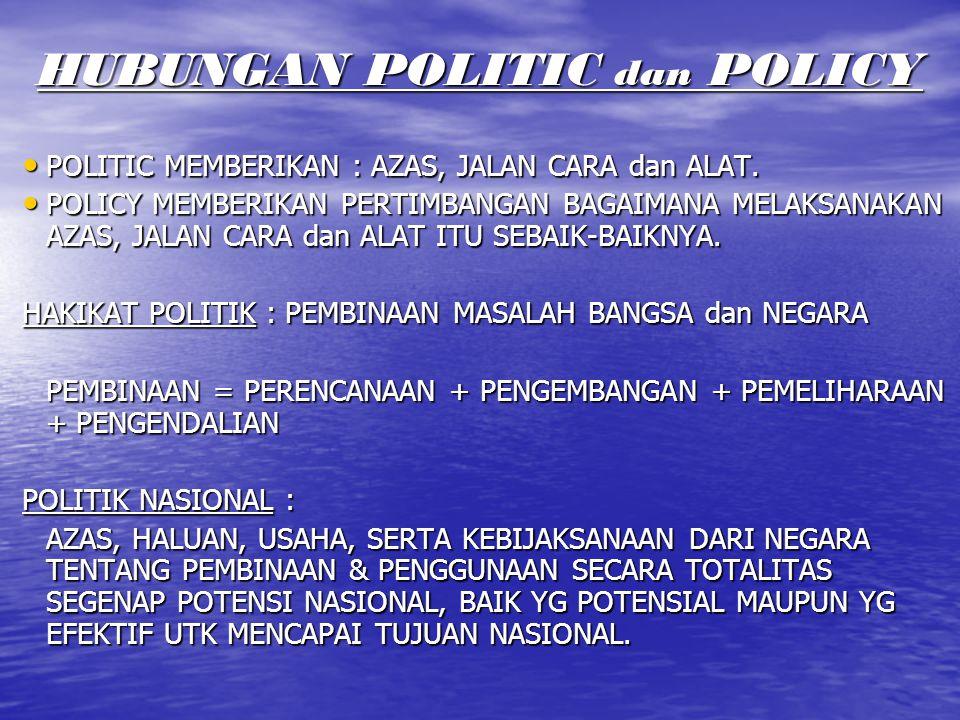 HUBUNGAN POLITIC dan POLICY POLITIC MEMBERIKAN : AZAS, JALAN CARA dan ALAT. POLITIC MEMBERIKAN : AZAS, JALAN CARA dan ALAT. POLICY MEMBERIKAN PERTIMBA