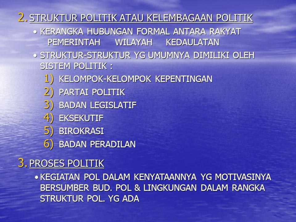 2. STRUKTUR POLITIK ATAU KELEMBAGAAN POLITIK KERANGKA HUBUNGAN FORMAL ANTARA RAKYAT PEMERINTAH WILAYAHKEDAULATANKERANGKA HUBUNGAN FORMAL ANTARA RAKYAT