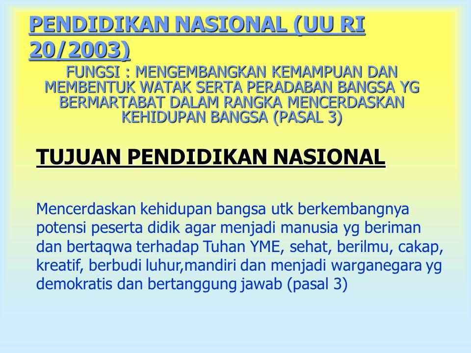 PENDIDIKAN NASIONAL (UU RI 20/2003) FUNGSI : MENGEMBANGKAN KEMAMPUAN DAN MEMBENTUK WATAK SERTA PERADABAN BANGSA YG BERMARTABAT DALAM RANGKA MENCERDASK