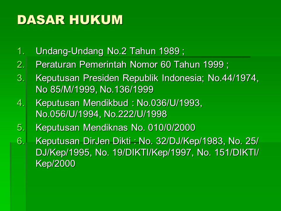 DASAR HUKUM 1.Undang-Undang No.2 Tahun 1989 ; 2.Peraturan Pemerintah Nomor 60 Tahun 1999 ; 3.Keputusan Presiden Republik Indonesia; No.44/1974, No 85/