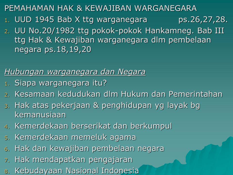 PEMAHAMAN HAK & KEWAJIBAN WARGANEGARA 1. UUD 1945 Bab X ttg warganegara ps.26,27,28. 2. UU No.20/1982 ttg pokok-pokok Hankamneg. Bab III ttg Hak & Kew