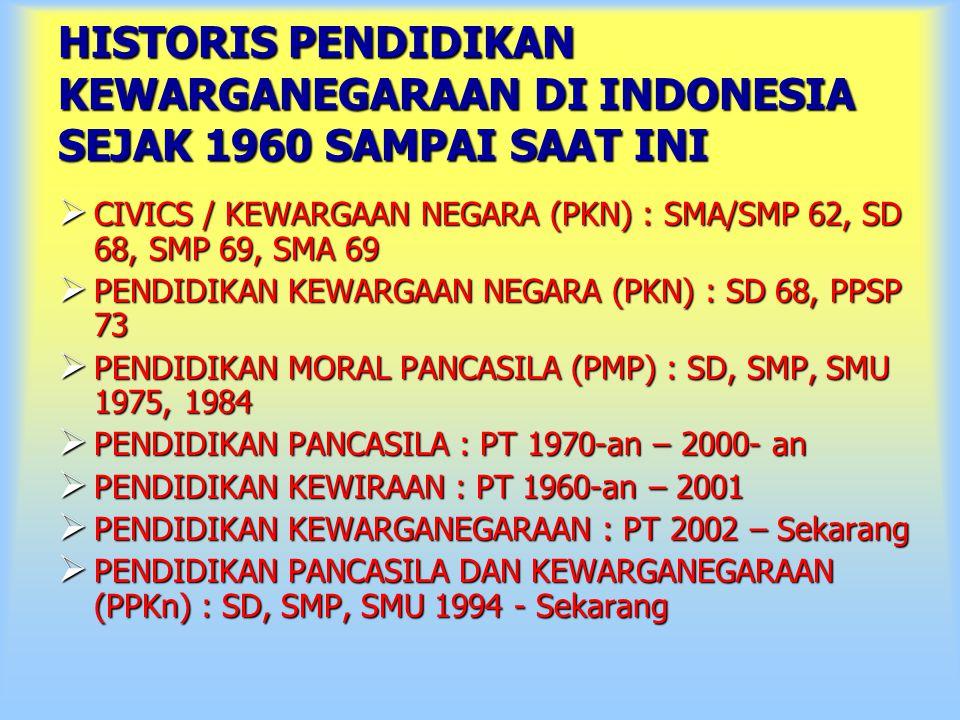 HISTORIS PENDIDIKAN KEWARGANEGARAAN DI INDONESIA SEJAK 1960 SAMPAI SAAT INI  CIVICS / KEWARGAAN NEGARA (PKN) : SMA/SMP 62, SD 68, SMP 69, SMA 69  PE