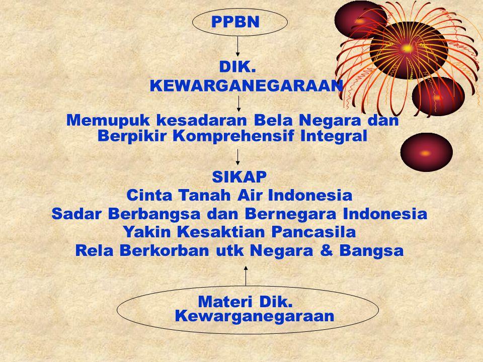 PPBN Memupuk kesadaran Bela Negara dan Berpikir Komprehensif Integral DIK. KEWARGANEGARAAN SIKAP Cinta Tanah Air Indonesia Sadar Berbangsa dan Bernega