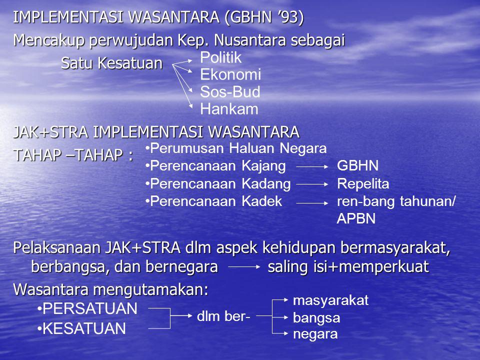 IMPLEMENTASI WASANTARA (GBHN '93) Mencakup perwujudan Kep. Nusantara sebagai Satu Kesatuan JAK+STRA IMPLEMENTASI WASANTARA TAHAP –TAHAP : Pelaksanaan