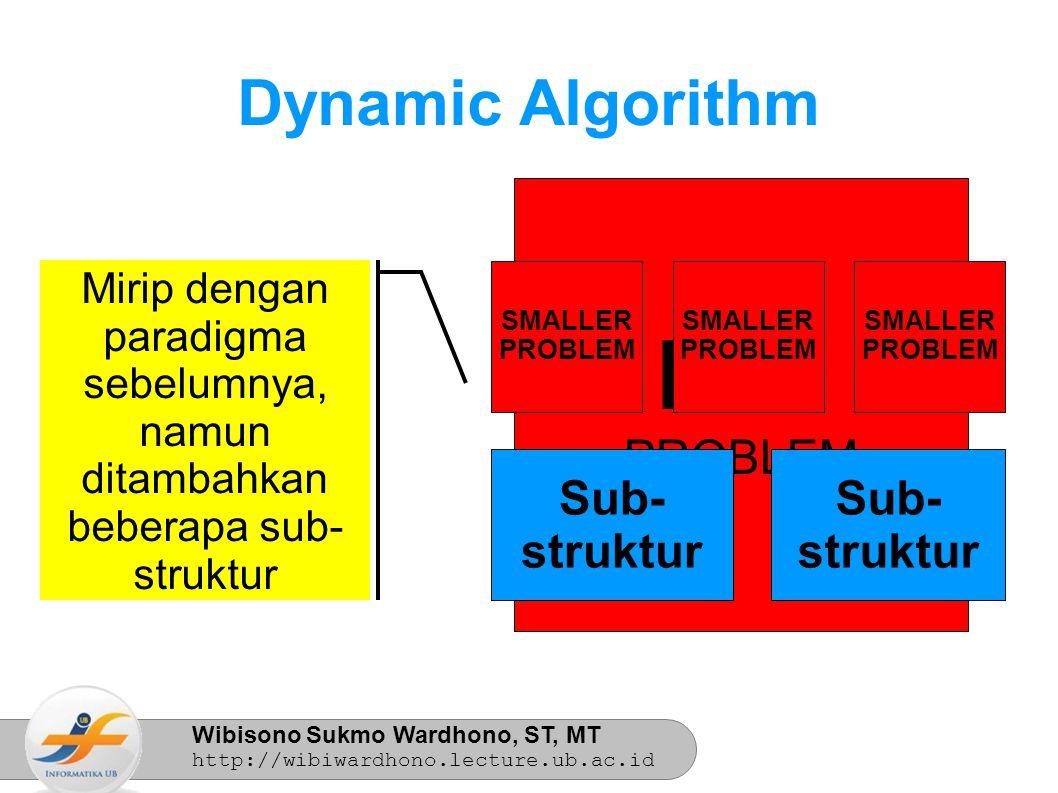 Wibisono Sukmo Wardhono, ST, MT http://wibiwardhono.lecture.ub.ac.id BIG PROBLEM SMALLER PROBLEM SMALLER PROBLEM SMALLER PROBLEM Sub- struktur Sub- struktur Mirip dengan paradigma sebelumnya, namun ditambahkan beberapa sub- struktur Dynamic Algorithm