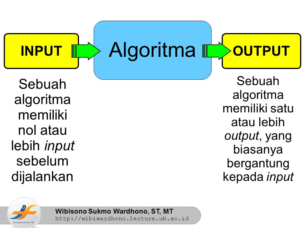 Wibisono Sukmo Wardhono, ST, MT http://wibiwardhono.lecture.ub.ac.id OUTPUT Algoritma INPUT Sebuah algoritma memiliki nol atau lebih input sebelum dijalankan Sebuah algoritma memiliki satu atau lebih output, yang biasanya bergantung kepada input
