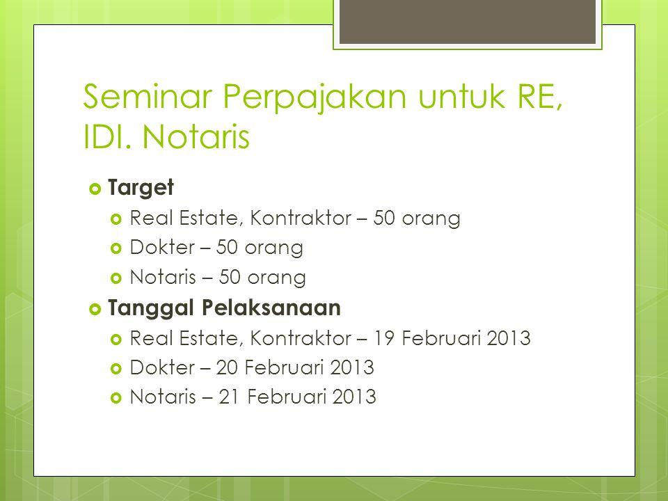 Seminar Perpajakan untuk RE, IDI. Notaris  Target  Real Estate, Kontraktor – 50 orang  Dokter – 50 orang  Notaris – 50 orang  Tanggal Pelaksanaan