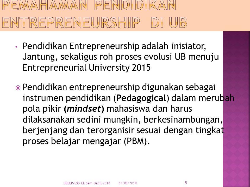 Pendidikan Entrepreneurship adalah inisiator, Jantung, sekaligus roh proses evolusi UB menuju Entrepreneurial University 2015  Pendidikan entrepreneu