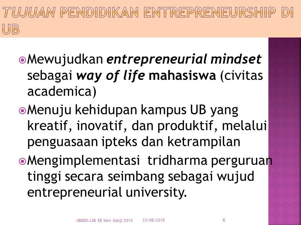  Mewujudkan entrepreneurial mindset sebagai way of life mahasiswa (civitas academica)  Menuju kehidupan kampus UB yang kreatif, inovatif, dan produktif, melalui penguasaan ipteks dan ketrampilan  Mengimplementasi tridharma perguruan tinggi secara seimbang sebagai wujud entrepreneurial university.