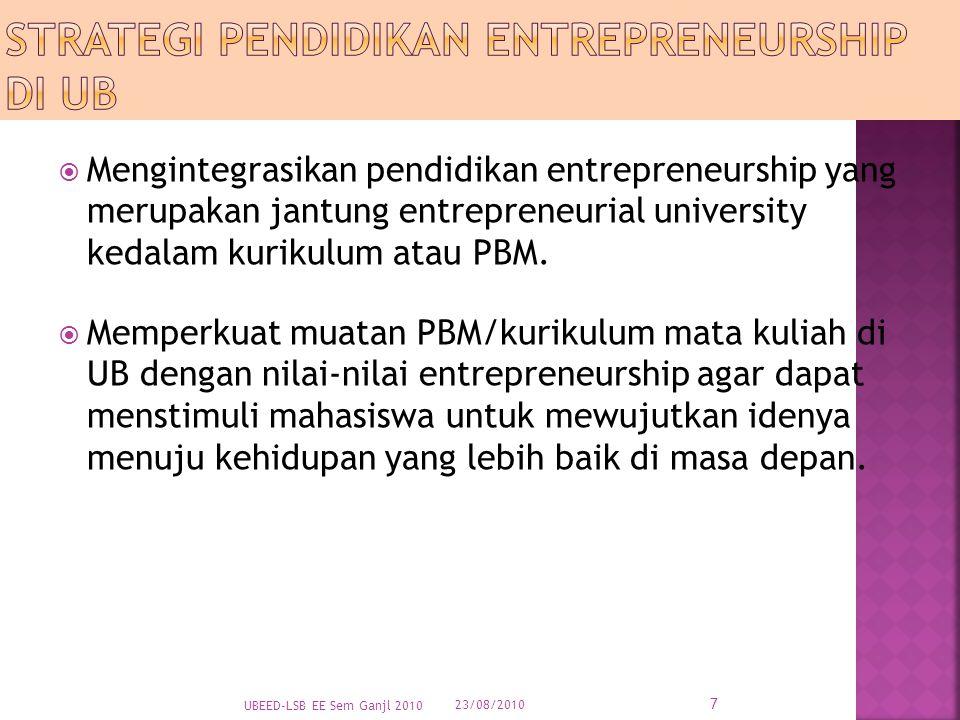  Mengintegrasikan pendidikan entrepreneurship yang merupakan jantung entrepreneurial university kedalam kurikulum atau PBM.  Memperkuat muatan PBM/k