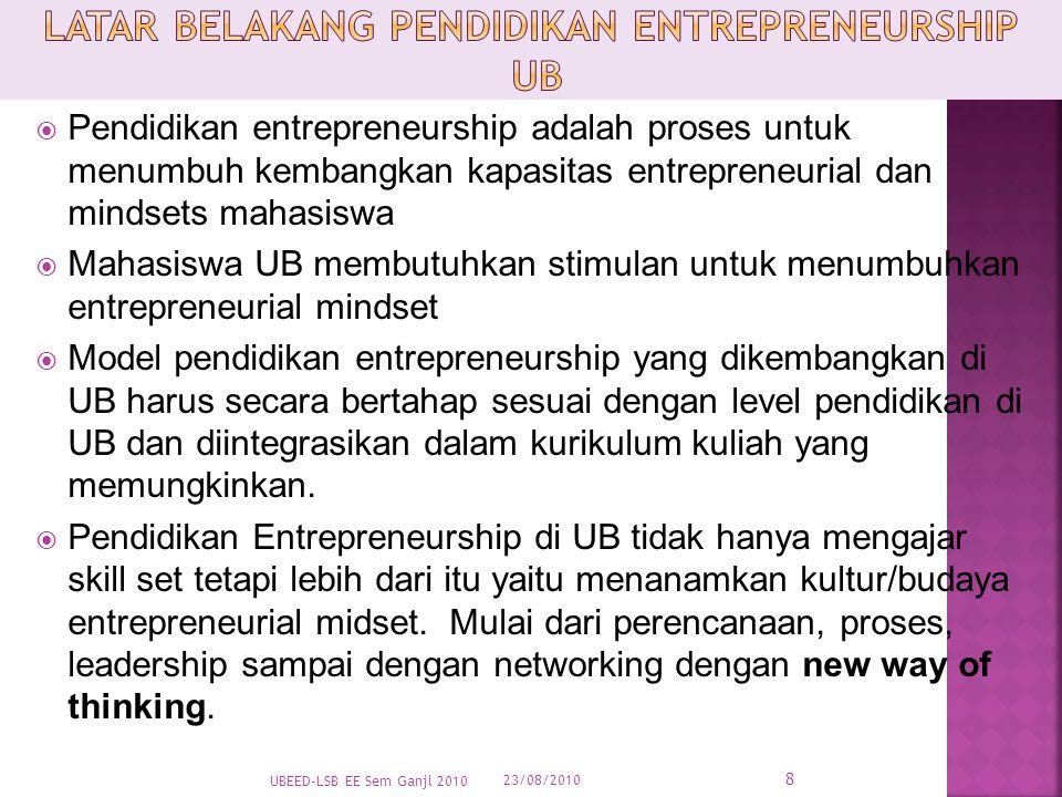  Pendidikan entrepreneurship adalah proses untuk menumbuh kembangkan kapasitas entrepreneurial dan mindsets mahasiswa  Mahasiswa UB membutuhkan stim