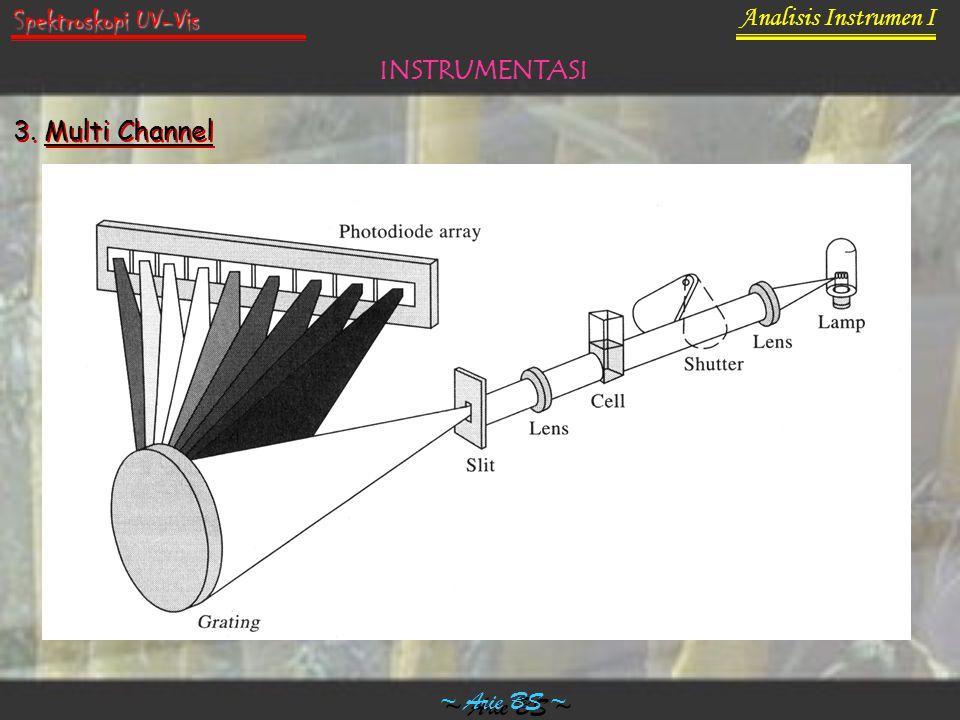 Analisis Instrumen I ~ Arie BS ~ Spektroskopi UV-Vis INSTRUMENTASI 3. Multi Channel
