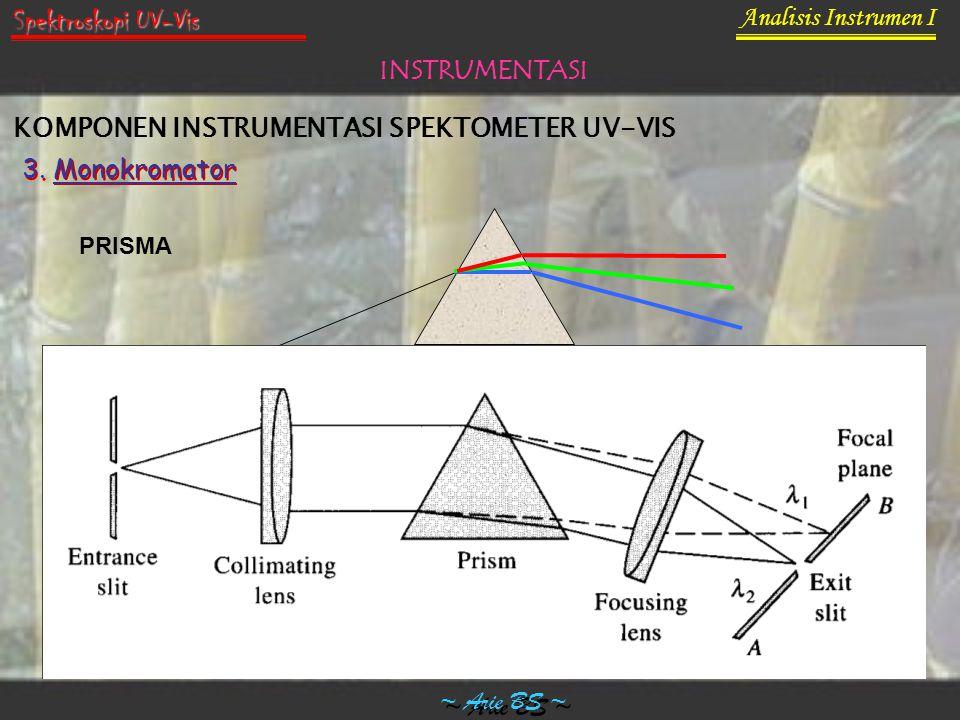 Analisis Instrumen I ~ Arie BS ~ Spektroskopi UV-Vis INSTRUMENTASI KOMPONEN INSTRUMENTASI SPEKTOMETER UV-VIS 3. Monokromator PRISMA