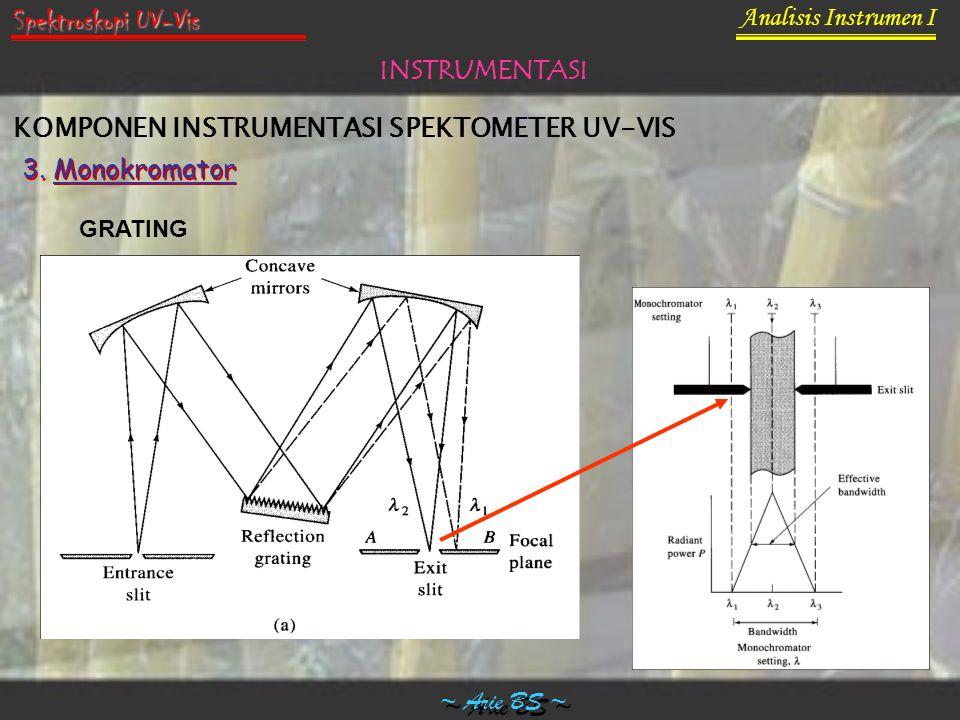 Analisis Instrumen I ~ Arie BS ~ Spektroskopi UV-Vis INSTRUMENTASI KOMPONEN INSTRUMENTASI SPEKTOMETER UV-VIS 3. Monokromator GRATING