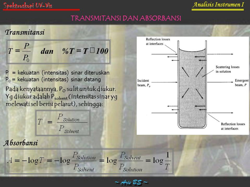 Analisis Instrumen I ~ Arie BS ~ Spektroskopi UV-Vis TRANSMITANSI DAN ABSORBANSI Transmitansi 100T%T dan  0 P P T P = kekuatan (intensitas) sinar d
