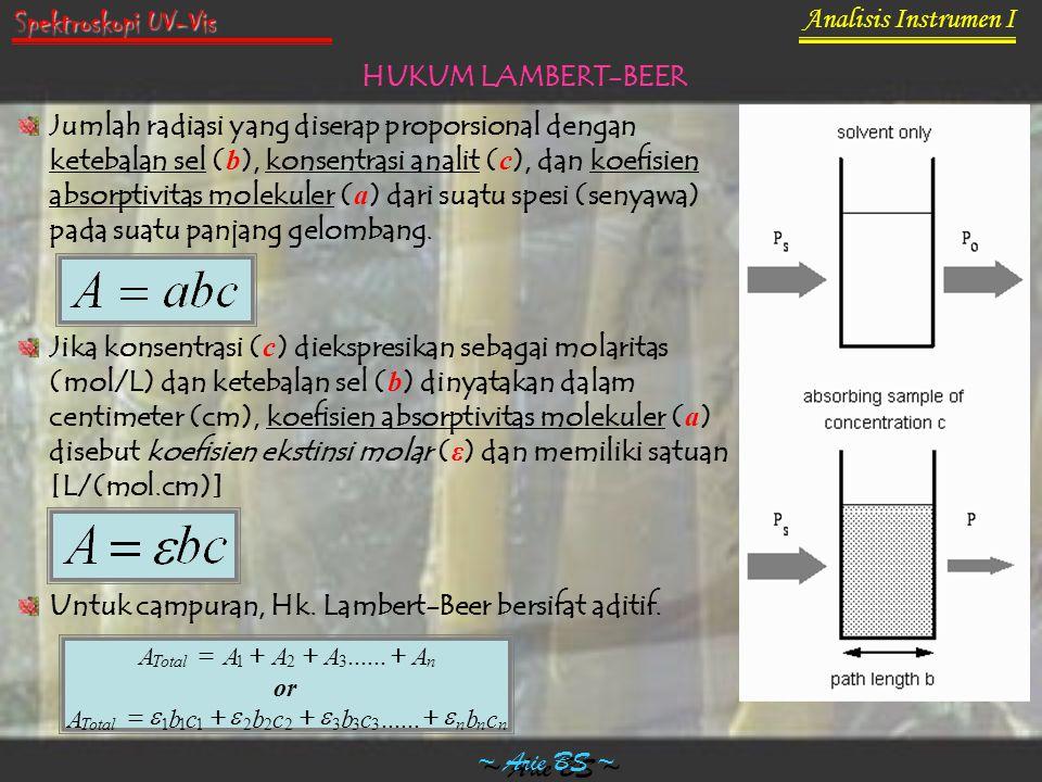 Analisis Instrumen I ~ Arie BS ~ Spektroskopi UV-Vis HUKUM LAMBERT-BEER Asumsi: 1.