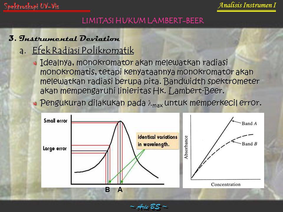 Analisis Instrumen I ~ Arie BS ~ Spektroskopi UV-Vis LIMITASI HUKUM LAMBERT-BEER 3. Instrumental Deviation a.Efek Radiasi Polikromatik Idealnya, monok