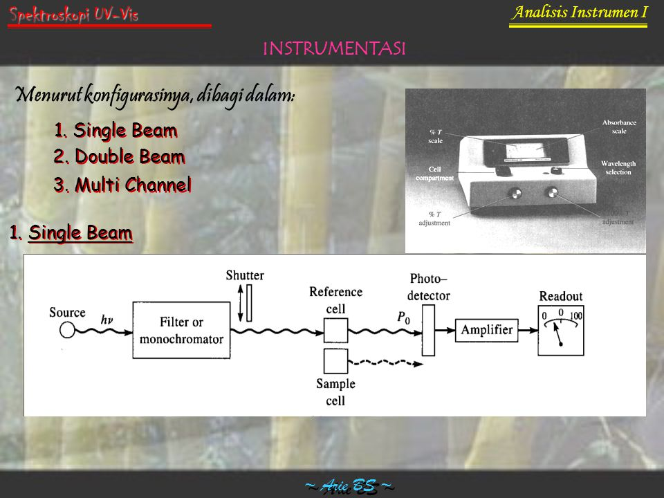 Analisis Instrumen I ~ Arie BS ~ Spektroskopi UV-Vis INSTRUMENTASI 2.